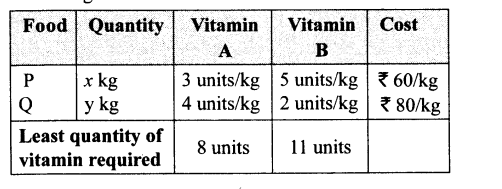 CBSE Sample Papers for Class 12 Maths Solved 2016 Set 4-67