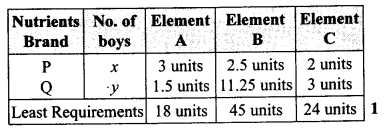 CBSE Sample Papers for Class 12 Maths Solved 2016 Set 3-67