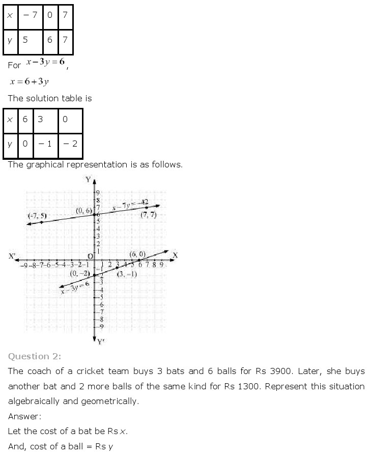 Maths Class 10th Chapter 3: Pair of Linear Equations in Two ...