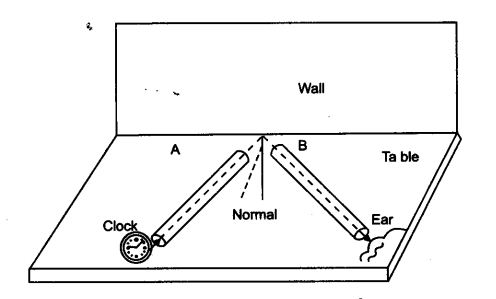 ncert-solutions-class-9-science-chapter-12-sound-30
