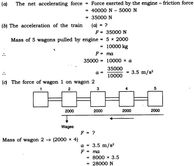 ncert-solutions-for-class-9-science-force-and-laws-of-motion-6