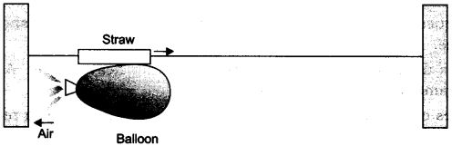 ncert-solutions-for-class-9-science-force-and-laws-of-motion34