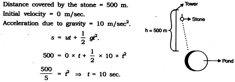 ncert-solutions-class-9-science-chapter-12-sound-5