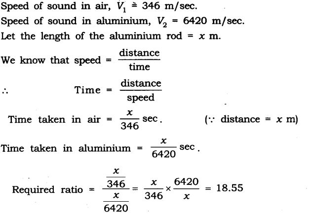 ncert-solutions-class-9-science-chapter-12-sound-2