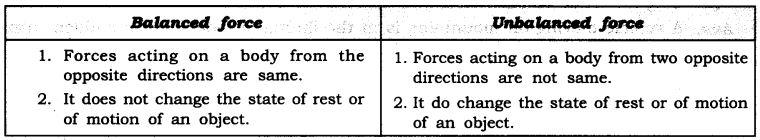 ncert-solutions-for-class-9-science-force-and-laws-of-motion-25