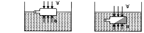 ncert-solutions-for-class-9-science-gravitation8