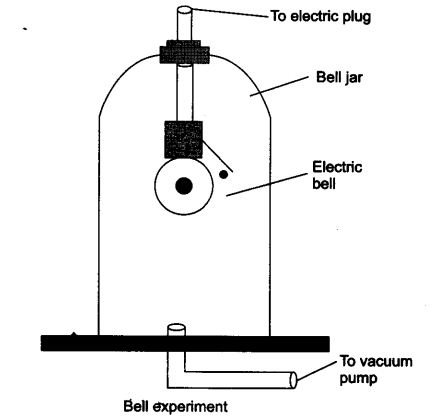 ncert-solutions-class-9-science-chapter-12-sound-22