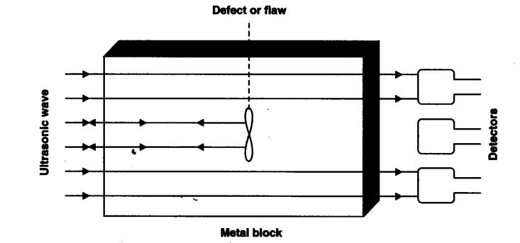 ncert-solutions-class-9-science-chapter-12-sound-12