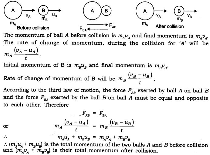 ncert-solutions-for-class-9-science-force-and-laws-of-motion-26