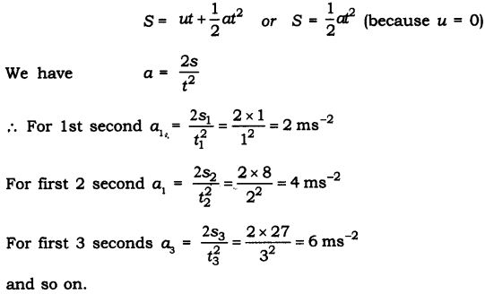 ncert-solutions-for-class-9-science-force-and-laws-of-motion-18