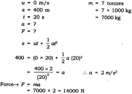 ncert-solutions-for-class-9-science-force-and-laws-of-motion-4