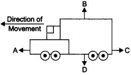 ncert-solutions-for-class-9-science-force-and-laws-of-motion-23
