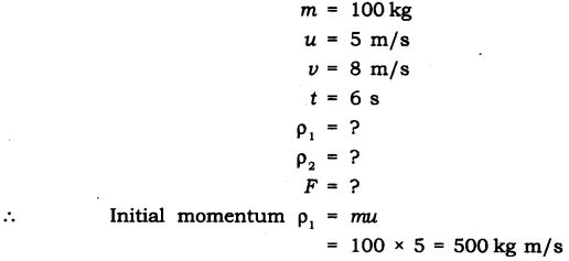 ncert-solutions-for-class-9-science-force-and-laws-of-motion14
