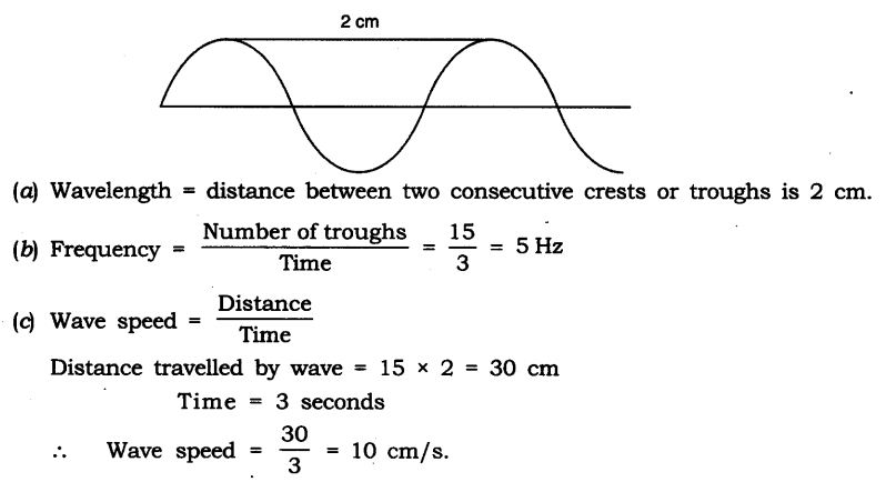 ncert-solutions-class-9-science-chapter-12-sound-21