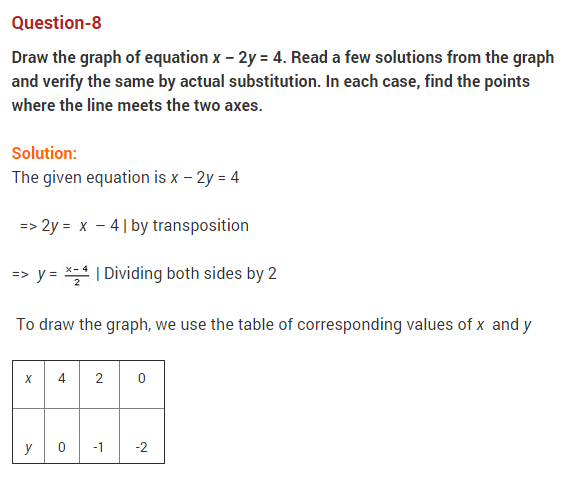 coordinate-geometry-ncert-extra-questions-for-class-9-maths-chapter-3-13