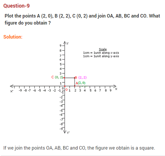 coordinate-geometry-ncert-extra-questions-for-class-9-maths-chapter-3-14