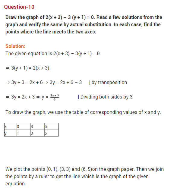 coordinate-geometry-ncert-extra-questions-for-class-9-maths-chapter-3-15