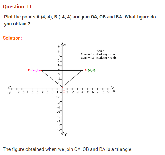 coordinate-geometry-ncert-extra-questions-for-class-9-maths-chapter-3-17