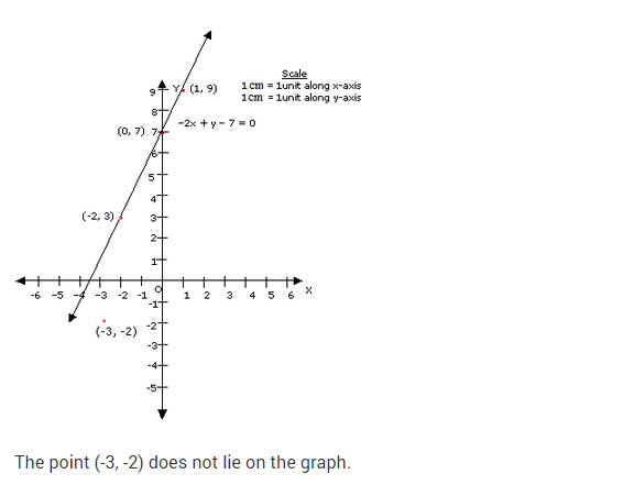 coordinate-geometry-ncert-extra-questions-for-class-9-maths-chapter-3-22