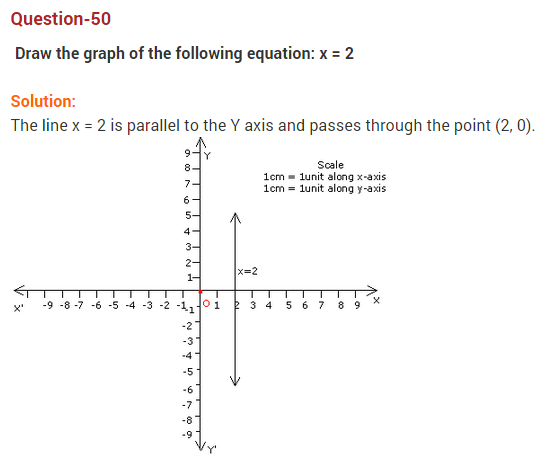 coordinate-geometry-ncert-extra-questions-for-class-9-maths-chapter-3-65