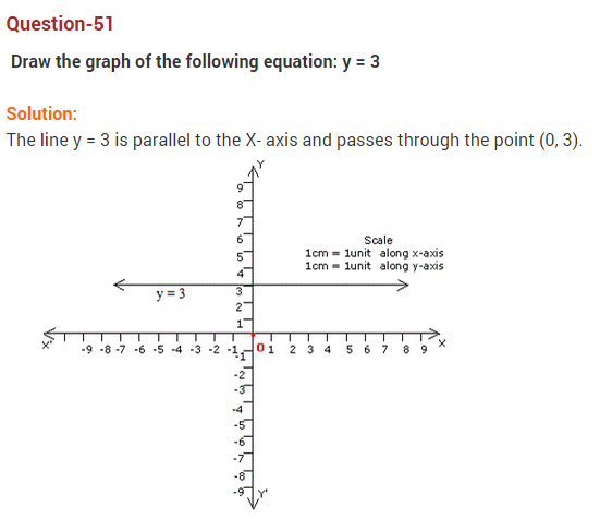 coordinate-geometry-ncert-extra-questions-for-class-9-maths-chapter-3-66