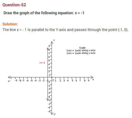 coordinate-geometry-ncert-extra-questions-for-class-9-maths-chapter-3-67