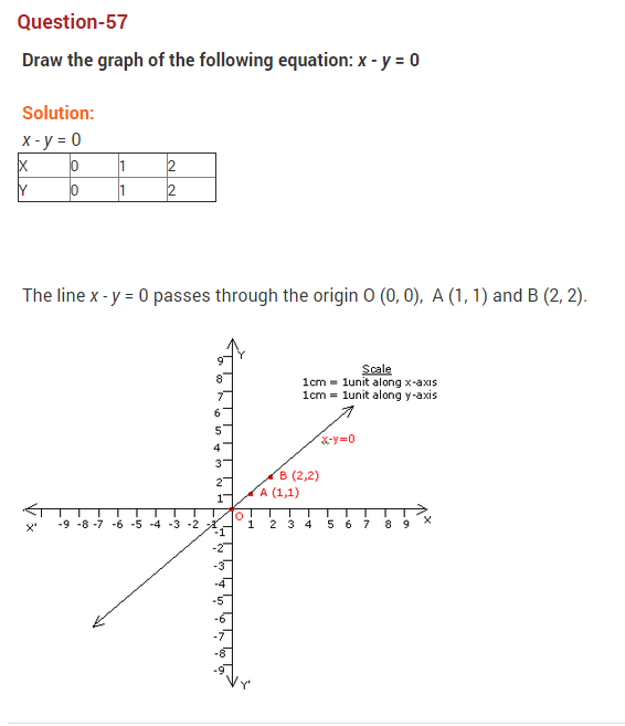 coordinate-geometry-ncert-extra-questions-for-class-9-maths-chapter-3-72