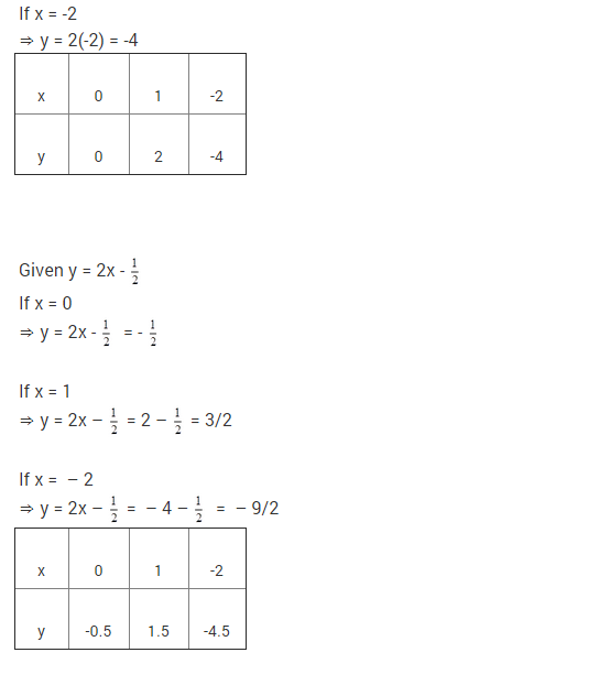 coordinate-geometry-ncert-extra-questions-for-class-9-maths-chapter-3-38