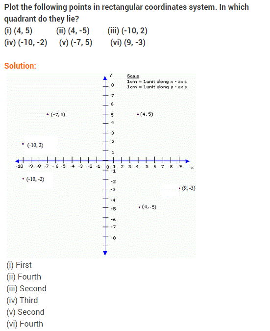 linear-equations-in-two-variables-ncert-extra-questions-for-class-9-maths-chapter-4-01