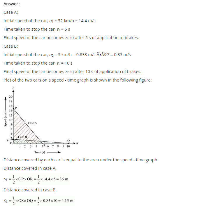NCERT Solutions For Class 9 Science Motion
