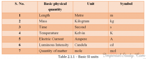 table1.1