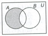 Sets, Relations and Binary Operations