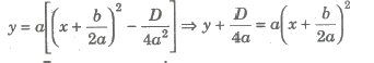 CBSE Class 11 Maths Notes Quadratic Equations and Inequalities